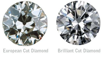 Diamond Cut : Old European Cut Diamond